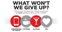 Sesso o smartphone: a cosa rinunciare?